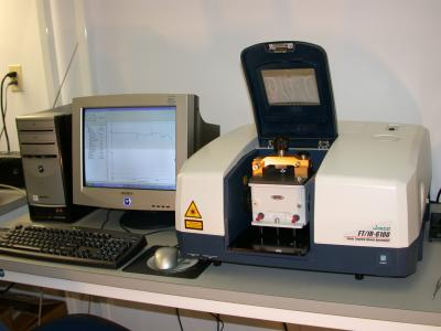 Infrared Spectroscopy (FTIR)