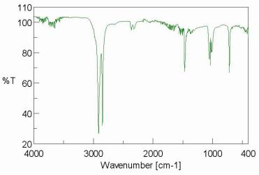 FTIR Sample Spectrum